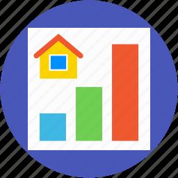 analytics, bar chart, presentation, property chart, property graph icon