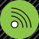 rss, wifi, wifi connection, wifi signals, wireless internet icon