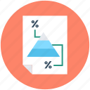 document, percentage, pyramid, tax report, tax return icon