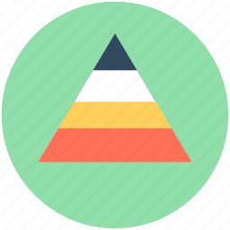 pyramid chart, pyramid graph, triangle pattern, trigon, tripod icon