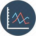 bar graph, business evaluation, finance, financial chart, timeline chart icon