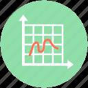 analysis, analytics, graph, infographic, line graph