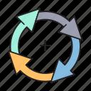 chart, circle, diagram, graph, report