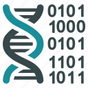 biotechnology, coding, dna helix, genetic code, molecule, science, spiral icon