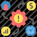 business, effect, finance, impact, marketing, process, system