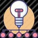 brainstorming, delegation, diversity, innovation, invention, light bulb icon