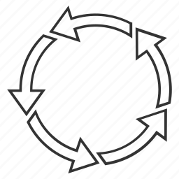 cycle, recycle, refresh, repeat, rotate arrows, rotation ccw, spin icon