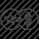 benefits, coin, exchange, money, points, program, royalty