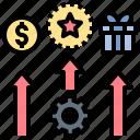 bonus, incentive, opportunity, prize, reward