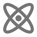 atoms, atom, molecule