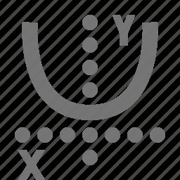 equation, graph icon