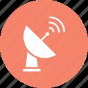 dish antenna, parabolic antenna, radar, satellite dish icon
