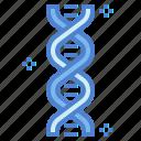 biology, dna, genetical, medical