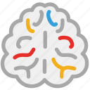 brain, head, human, mind icon