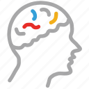 brain, head, human brain, human head, mind icon