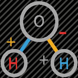 equation, formula, science, testing icon