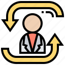 manager, master, role, scrum, supporter icon