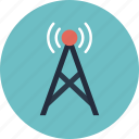 antenna, broadcast, cell, communication, connection, hotspot, internet, mobile, network, radar, roaming, signal, technology, transmission, transmitter, wi-fi, wifi, wireless icon