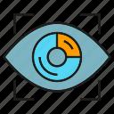 iris scan, eye scan, security, identity