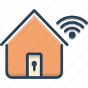 home, internet, monitor, network, protection, security, wifi icon