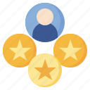 rating, satisfaction, person, happy, client, experts
