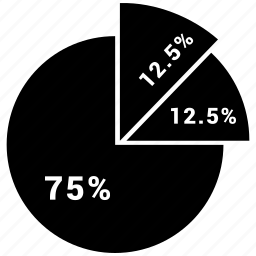 analytics, chart, pie, pie chart icon