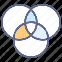 chart, circle, logic, maths, venn diagram icon