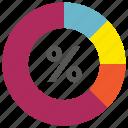measure, report, statics icon, • analysis icon