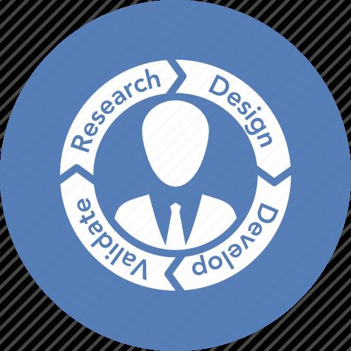design process, development, user icon