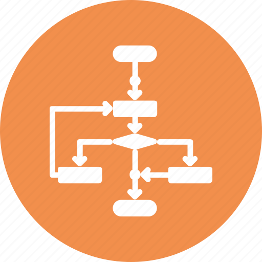 Algorithm  Flow Diagram  Flowchart  Usability  Workflow Icon