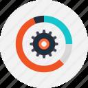 chart, configuration, data, gear, graph, management, settings