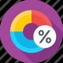 donut chart, interest, percentage, pie graph, taxation