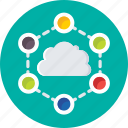 cloud computing, cloud network, icloud, networking, sharing icon