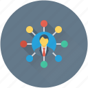 avatar, networking, social media, social network, user icon