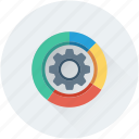 analytics, cog, cogwheel, data management, pie chart icon