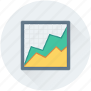 analytics, infographic, line graph, statistics, stock graph icon