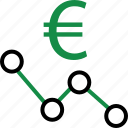 analayze, analytics, data, euro, graph, share, sign icon