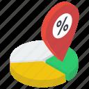 business address, business location, business navigation, data location, local business, pie infographic