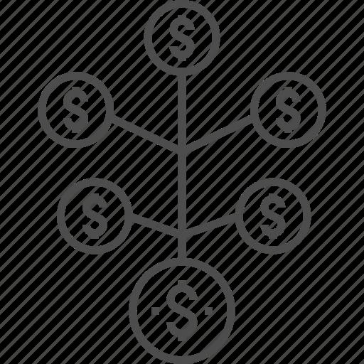 Coin, dollar, money, return icon - Download on Iconfinder