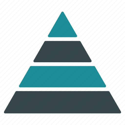 Image result for pyramid structure