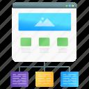 sitemap, website, algorithm, data flow, sitemap algorithm, flowchart, sitemap website icon