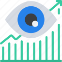 eye, graph, increase, increased, linegraph, views icon
