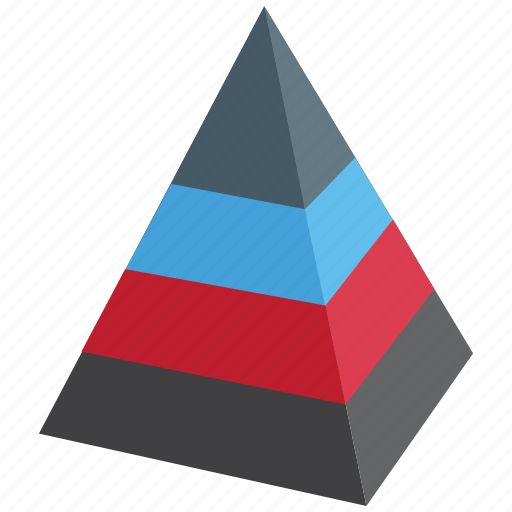 analytics, bar, business strategy, responsive design, seo tools, triangle icon