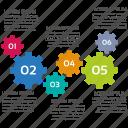 infographic, seo, seo pack, seo services, wheel icon