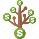 business growth, finance, investment, money icon