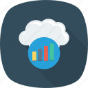 analytics, bar, chart, cloud, computing, online icon