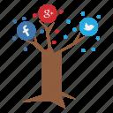 media, seo, seo pack, seo services, seo tools, social icon