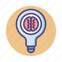 brain, content marketing, creative, creativity, idea, innovation icon