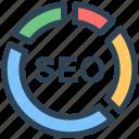 analytics, optimization, report, search engine, seo, web