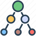 connection, hierarchy, network, seo, sharing, web